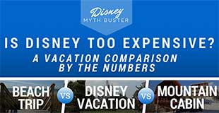 Disney Myth buster: A Disney Vacation is Too Expensive