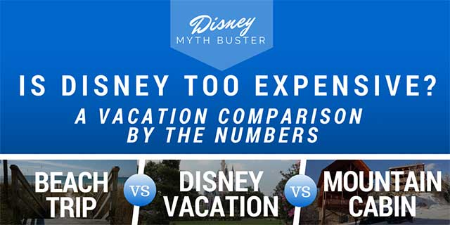A Disney Vacation Is Too Expensive