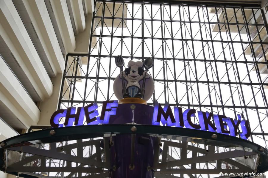 ChefMickeys02