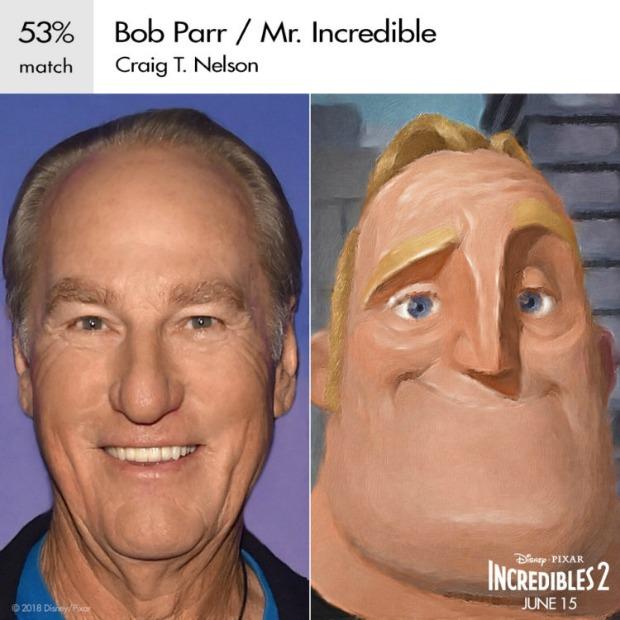 Bob Parr
