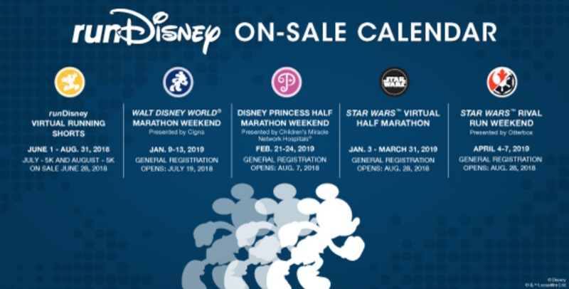 runDisney On Sale Calendar