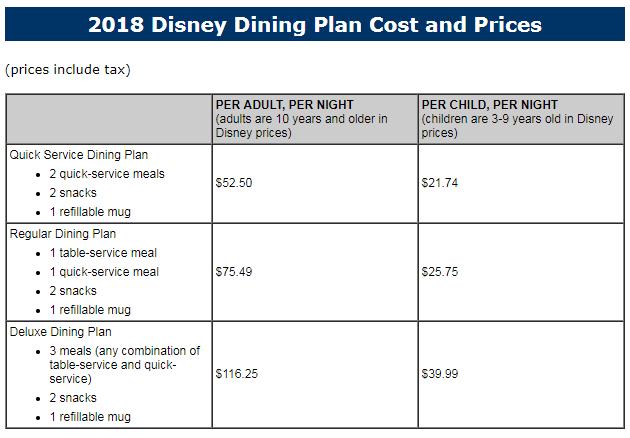 disney dining plan cost