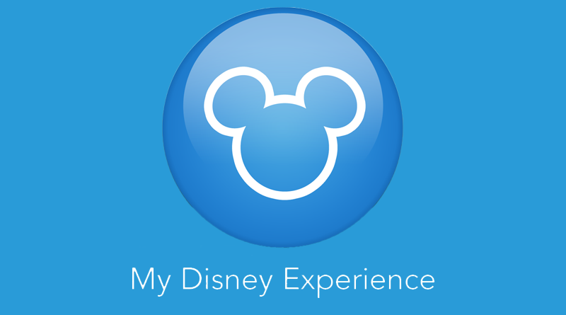 """the disney experience Unique to disney institute learning experiences is the opportunity for participants to go behind the scenes in a """"living laboratory"""" (a disney park, resort, or operational area) to observe."""