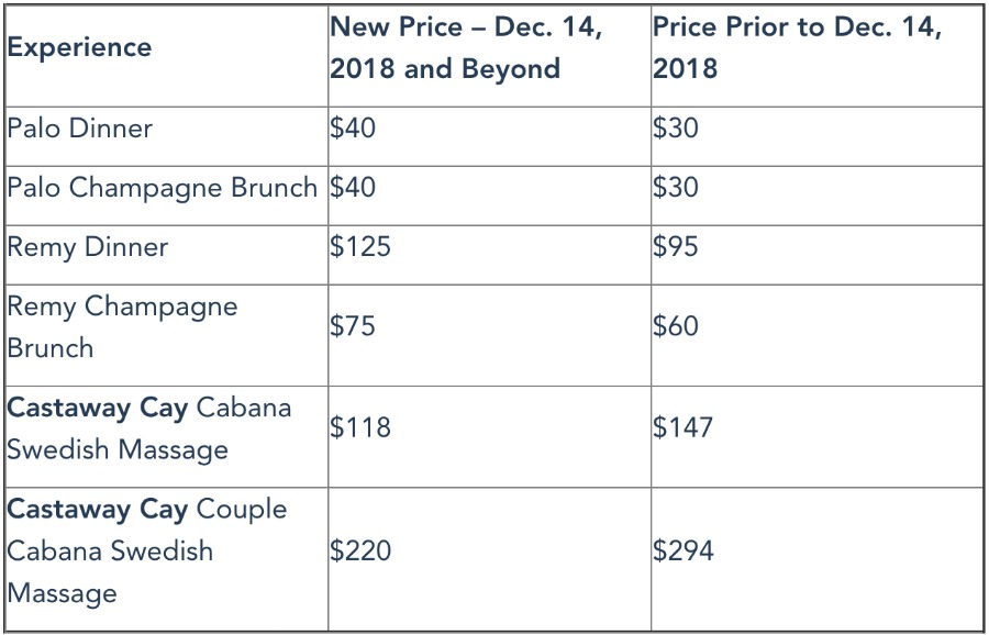 new-disney-cruise-massage-dining-prices-clear