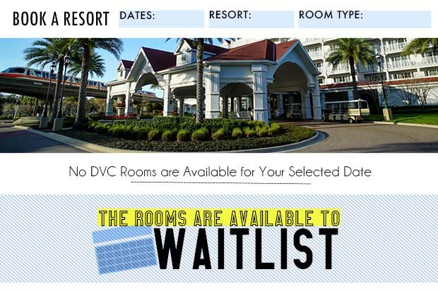 Waitlisted Room Booking