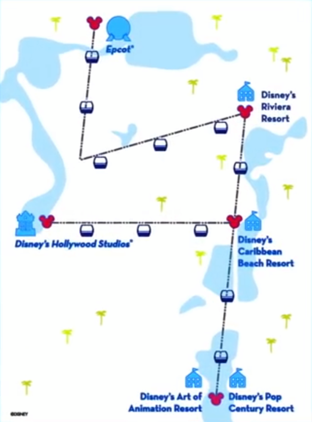 Disney Skyliner Transportation System on