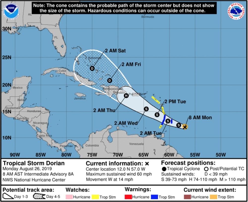 tropical-storm-dorian-fantasy