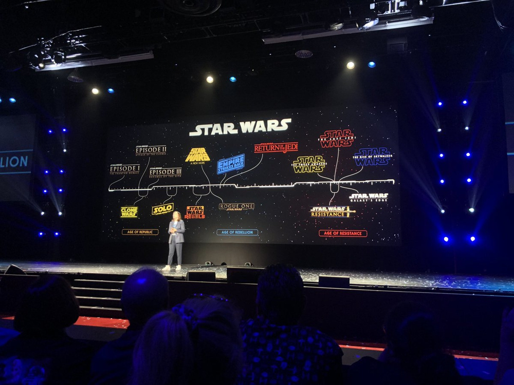 star wars timeline d23 expo