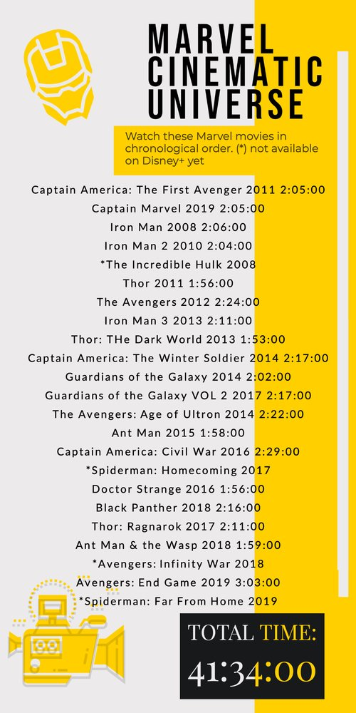 How About A Disney Plus Marvel Movie Marathon Avengers Assemble