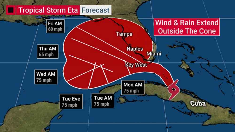 Where is Tropical Storm Eta headed? The latest from the National Hurricane Center | Biloxi Sun Herald